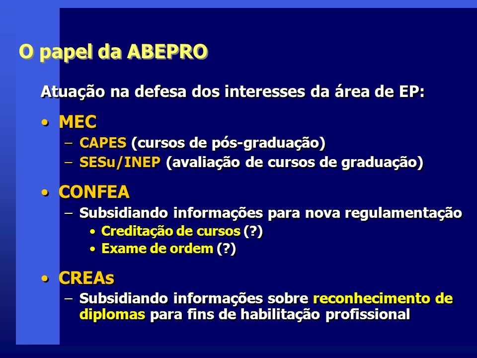 O papel da ABEPRO Atuação na defesa dos interesses da área de EP: MEC –CAPES (cursos de pós-graduação) –SESu/INEP (avaliação de cursos de graduação) CONFEA –Subsidiando informações para nova regulamentação Creditação de cursos (?) Exame de ordem (?) CREAs –Subsidiando informações sobre reconhecimento de diplomas para fins de habilitação profissional Atuação na defesa dos interesses da área de EP: MEC –CAPES (cursos de pós-graduação) –SESu/INEP (avaliação de cursos de graduação) CONFEA –Subsidiando informações para nova regulamentação Creditação de cursos (?) Exame de ordem (?) CREAs –Subsidiando informações sobre reconhecimento de diplomas para fins de habilitação profissional