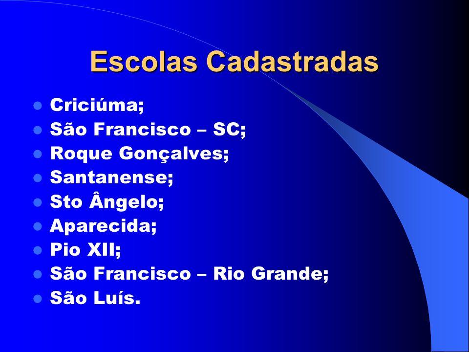 Escolas Cadastradas Criciúma; São Francisco – SC; Roque Gonçalves; Santanense; Sto Ângelo; Aparecida; Pio XII; São Francisco – Rio Grande; São Luís.