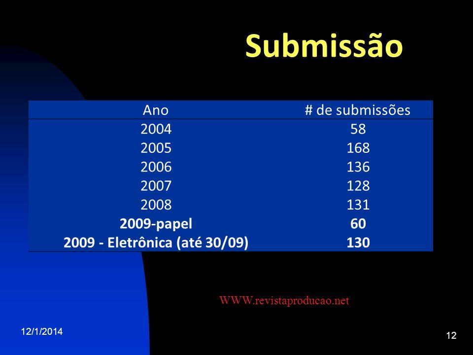 12/1/2014 12 Ano# de submissões 200458 2005168 2006136 2007128 2008131 2009-papel60 2009 - Eletrônica (até 30/09)130 Submissão WWW.revistaproducao.net