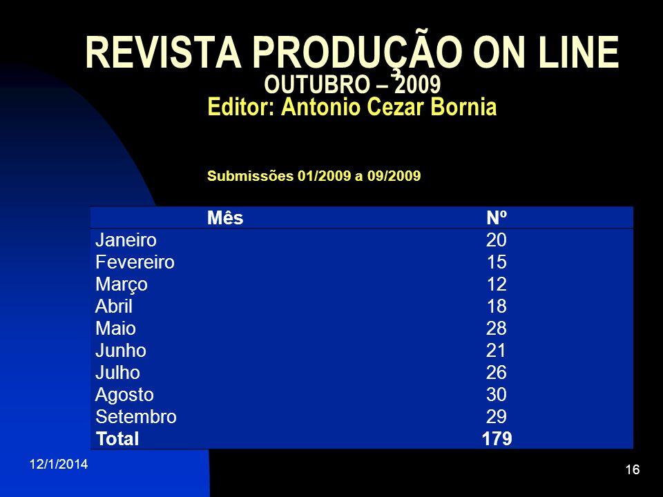 12/1/2014 16 REVISTA PRODUÇÃO ON LINE OUTUBRO – 2009 Editor: Antonio Cezar Bornia MêsNº Janeiro20 Fevereiro15 Março12 Abril18 Maio28 Junho21 Julho26 Agosto30 Setembro29 Total179 Submissões 01/2009 a 09/2009