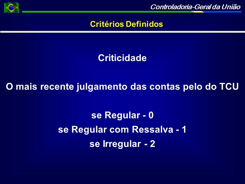 Controladoria-Geral da União Critérios Definidos Criticidade O mais recente julgamento das contas pelo do TCU se Regular - 0 se Regular com Ressalva -