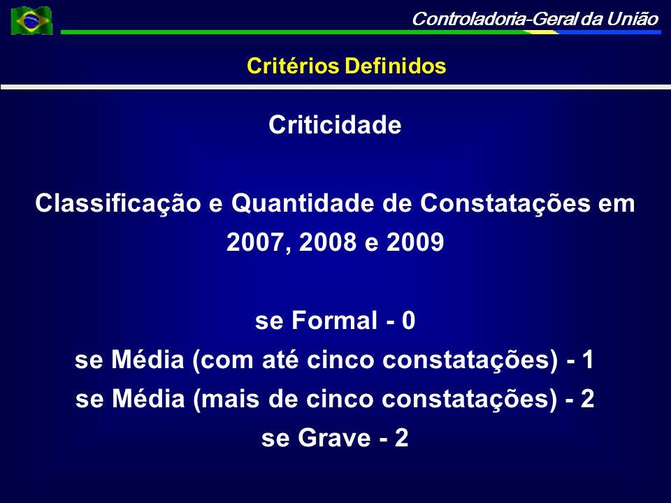 Controladoria-Geral da União Critérios Definidos Criticidade Classificação e Quantidade de Constatações em 2007, 2008 e 2009 se Formal - 0 se Média (c