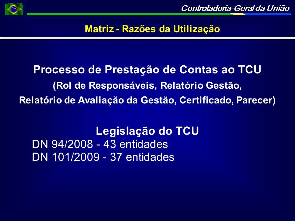 Controladoria-Geral da União Matriz - Razões da Utilização Processo de Prestação de Contas ao TCU (Rol de Responsáveis, Relatório Gestão, Relatório de