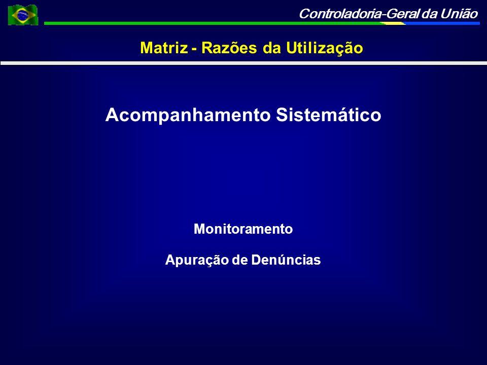 Controladoria-Geral da União Matriz - Razões da Utilização Acompanhamento Sistemático Monitoramento Apuração de Denúncias