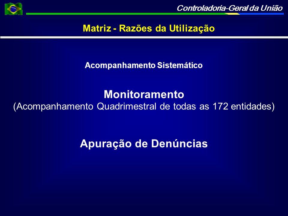 Controladoria-Geral da União Matriz - Razões da Utilização Acompanhamento Sistemático Monitoramento (Acompanhamento Quadrimestral de todas as 172 enti