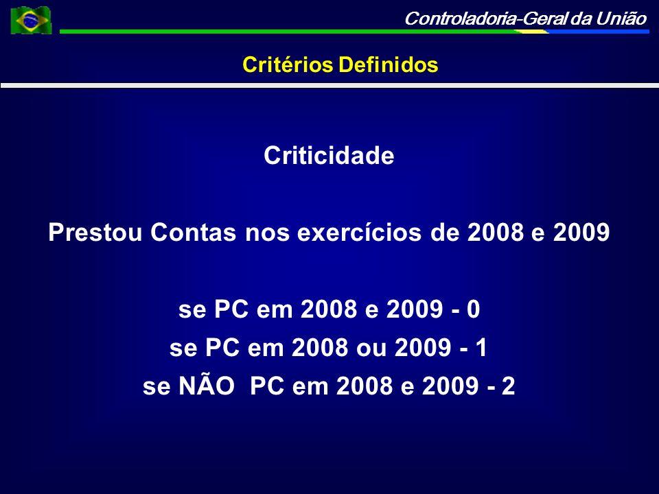 Controladoria-Geral da União Critérios Definidos Criticidade Prestou Contas nos exercícios de 2008 e 2009 se PC em 2008 e 2009 - 0 se PC em 2008 ou 20