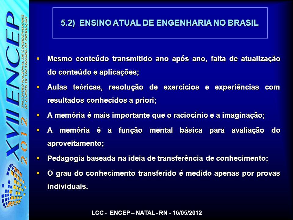 LCC - ENCEP – NATAL - RN - 16/05/2012 5.2) ENSINO ATUAL DE ENGENHARIA NO BRASIL Mesmo conteúdo transmitido ano após ano, falta de atualização do conte