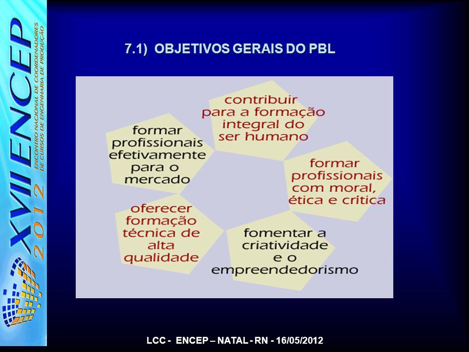 LCC - ENCEP – NATAL - RN - 16/05/2012 7.1) OBJETIVOS GERAIS DO PBL