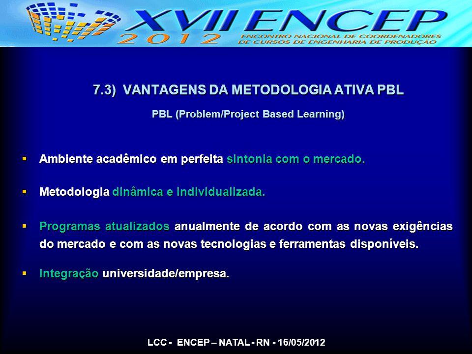LCC - ENCEP – NATAL - RN - 16/05/2012 7.3) VANTAGENS DA METODOLOGIA ATIVA PBL PBL (Problem/Project Based Learning) Ambiente acadêmico em perfeita sint