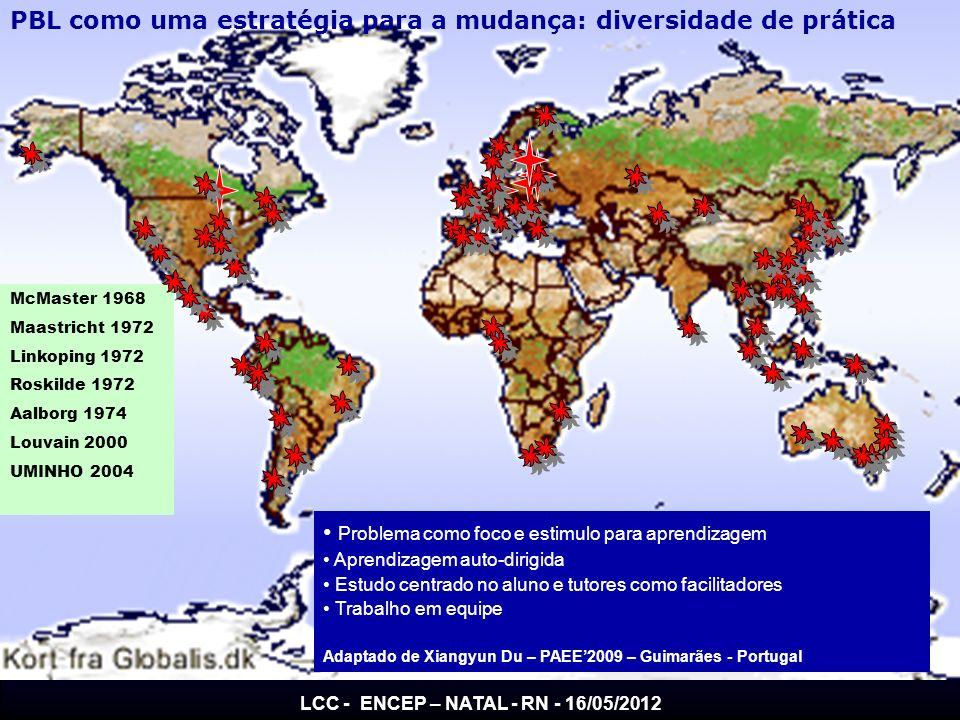 24 McMaster 1968 Maastricht 1972 Linkoping 1972 Roskilde 1972 Aalborg 1974 Louvain 2000 UMINHO 2004 PBL como uma estratégia para a mudança: diversidad