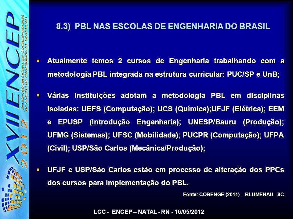 8.3) PBL NAS ESCOLAS DE ENGENHARIA DO BRASIL Atualmente temos 2 cursos de Engenharia trabalhando com a metodologia PBL integrada na estrutura curricul