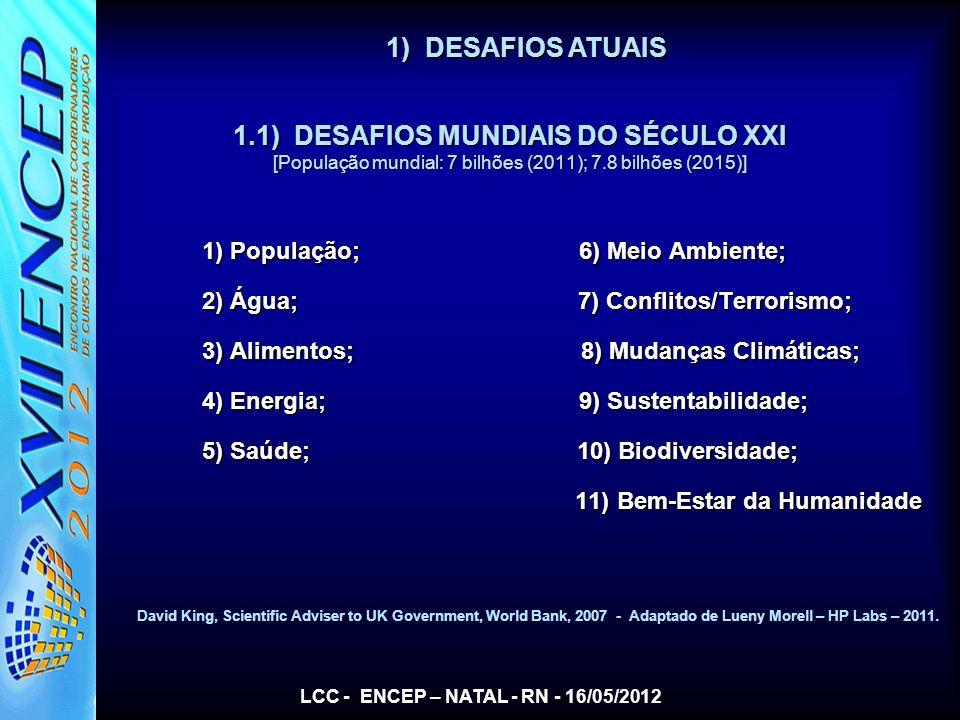 LCC - ENCEP – NATAL - RN - 16/05/2012 Referências Campos, L.