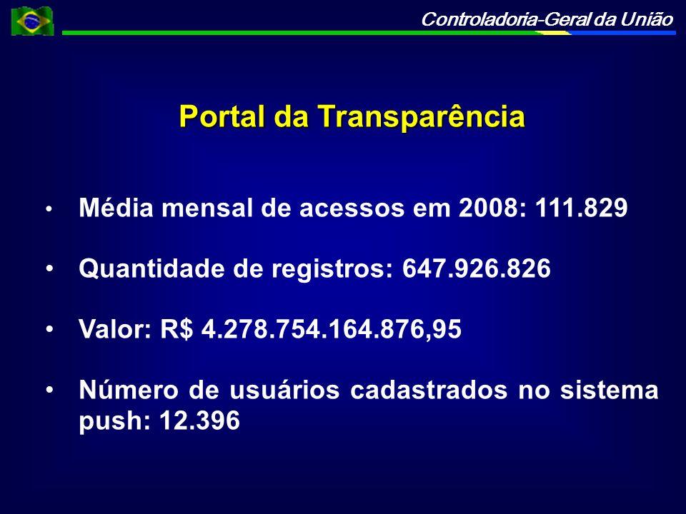 Controladoria-Geral da União Portal da Transparência Média mensal de acessos em 2008: 111.829 Quantidade de registros: 647.926.826 Valor: R$ 4.278.754.164.876,95 Número de usuários cadastrados no sistema push: 12.396