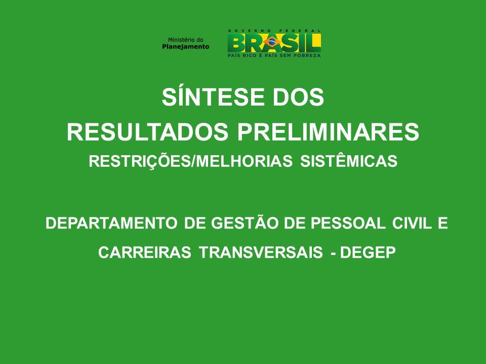 Concluída a verificação da aplicação da legislação de Recursos Humanos em 701 rubricas de rendimento, com a desativação de 200 rubricas.