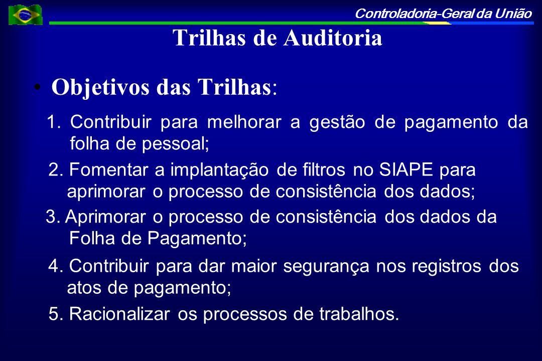 Controladoria-Geral da União Trilhas de Auditoria Objetivos das Trilhas: 1. Contribuir para melhorar a gestão de pagamento da folha de pessoal; 4. Con