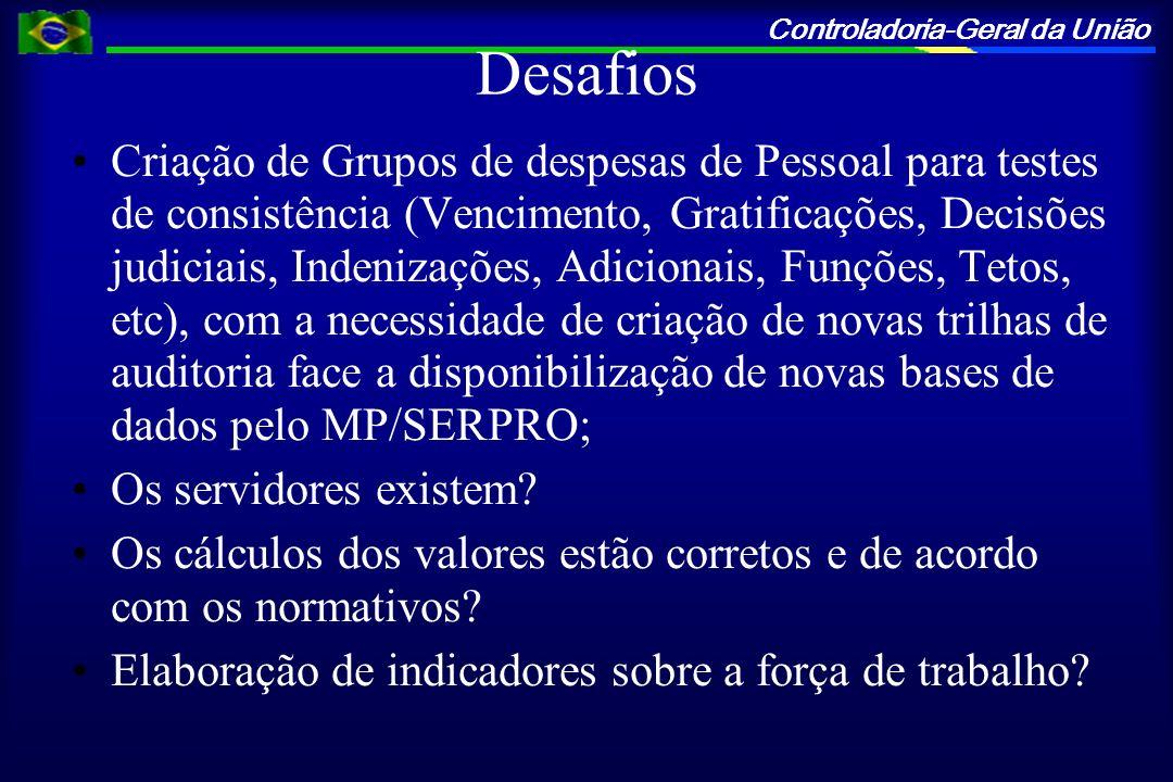 Controladoria-Geral da União Desafios Criação de Grupos de despesas de Pessoal para testes de consistência (Vencimento, Gratificações, Decisões judici