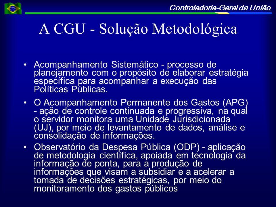 Controladoria-Geral da União A CGU - Solução Metodológica Acompanhamento Sistemático - processo de planejamento com o propósito de elaborar estratégia