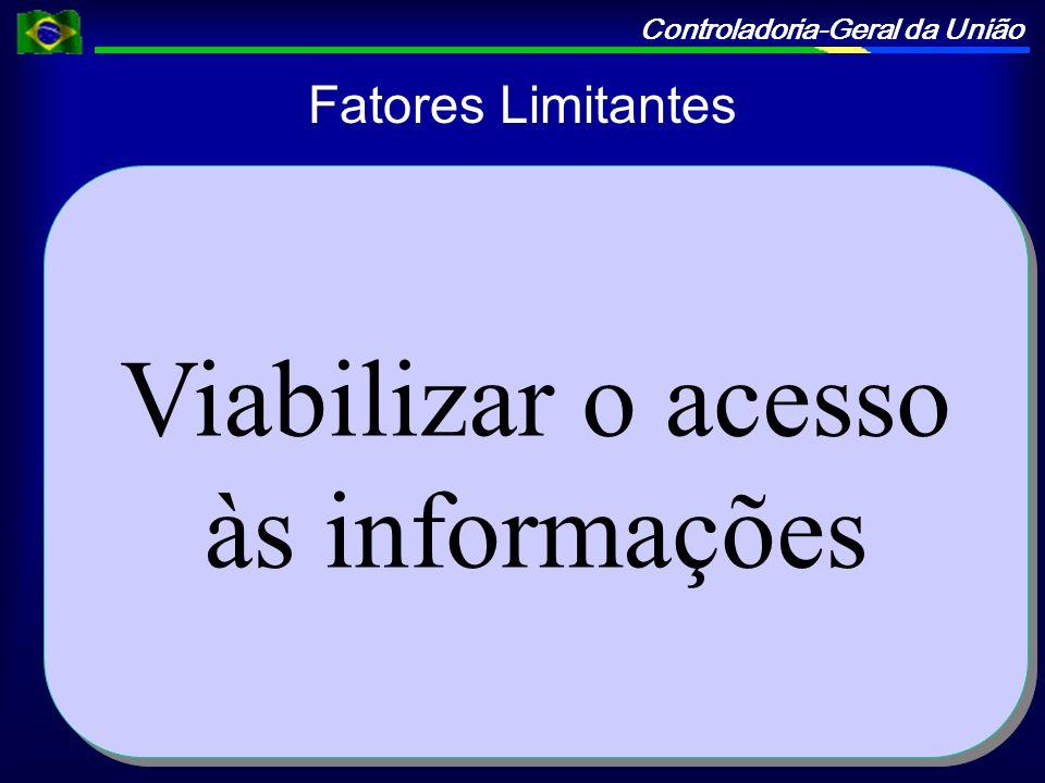 Controladoria-Geral da União Fatores Limitantes Viabilizar o acesso às informações Viabilizar o acesso às informações