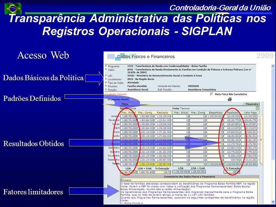 Controladoria-Geral da União Transparência Administrativa das Políticas nos Registros Operacionais - SIGPLAN Dados Básicos da Política Padrões Definid