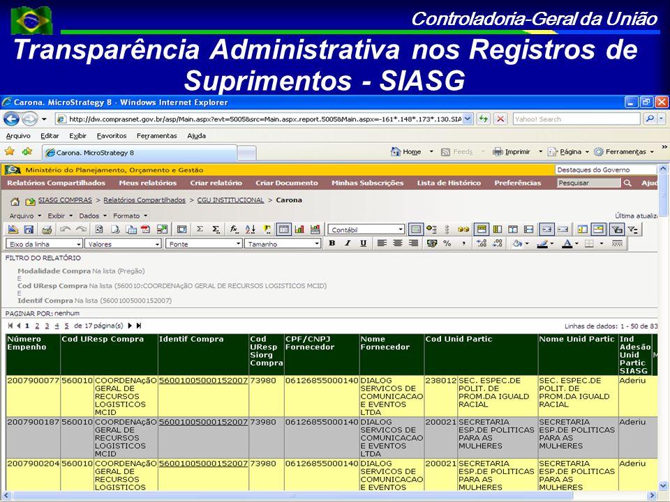 Controladoria-Geral da União Transparência Administrativa nos Registros de Suprimentos - SIASG DW SIASG - Informações de caráter estratégico e gerenci