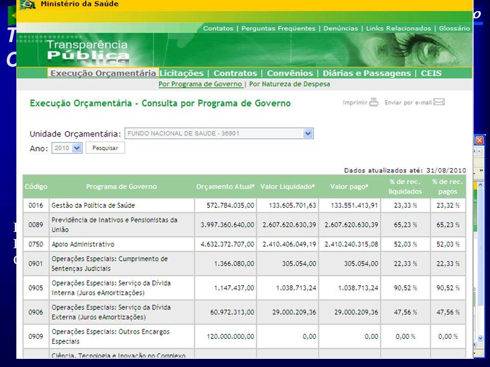 Controladoria-Geral da União Transparência Pública dos Registros Orçamentários SIDOR/SIOP http://www3.transparencia.gov.br/TransparenciaPublica/ Infor