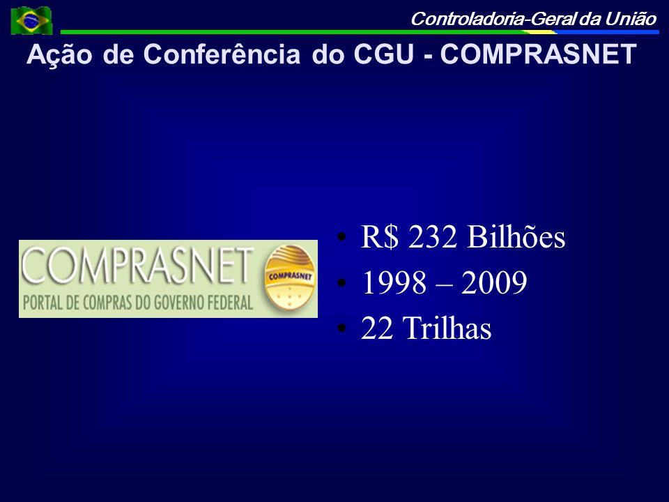 Controladoria-Geral da União R$ 232 Bilhões 1998 – 2009 22 Trilhas Ação de Conferência do CGU - COMPRASNET