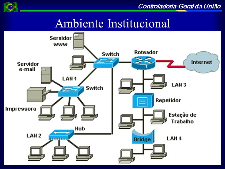 Controladoria-Geral da União Ambiente Institucional As instituições atuam em um ambiente cada mais complexos e mais dinâmicos com o uso de novas tecnologias e, consequentemente com novos riscos.