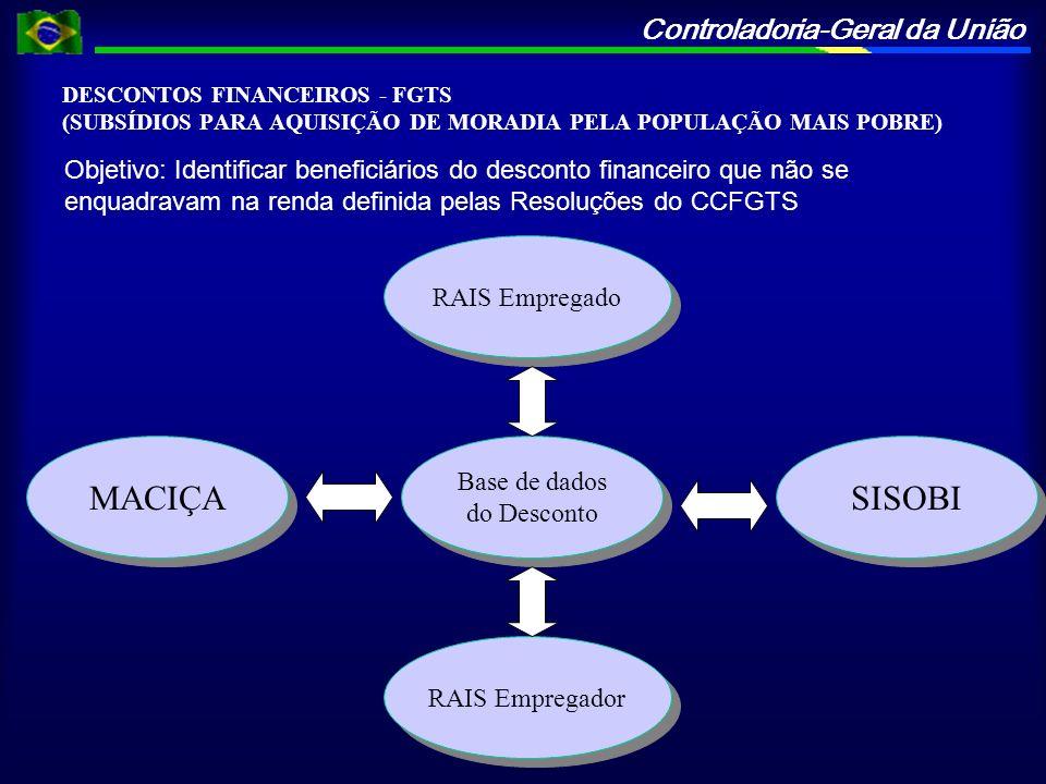 Controladoria-Geral da União DESCONTOS FINANCEIROS - FGTS (SUBSÍDIOS PARA AQUISIÇÃO DE MORADIA PELA POPULAÇÃO MAIS POBRE) Objetivo: Identificar benefi
