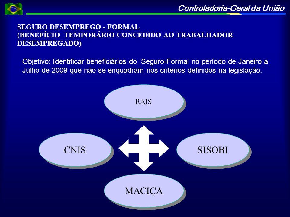 Controladoria-Geral da União SEGURO DESEMPREGO - FORMAL (BENEFÍCIO TEMPORÁRIO CONCEDIDO AO TRABALHADOR DESEMPREGADO) Objetivo: Identificar beneficiári