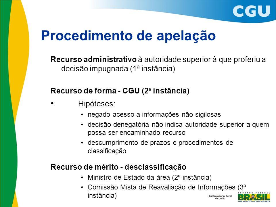 Procedimento de apelação Recurso administrativo à autoridade superior à que proferiu a decisão impugnada (1ª instância) Recurso de forma - CGU (2 ª in