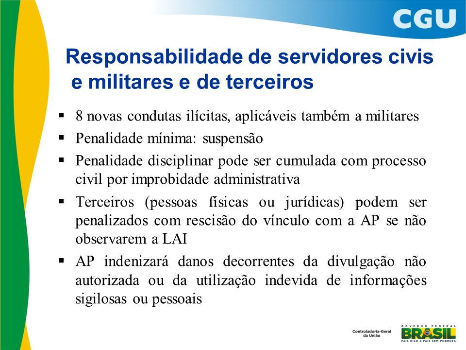 Responsabilidade de servidores civis e militares e de terceiros 8 novas condutas ilícitas, aplicáveis também a militares Penalidade mínima: suspensão