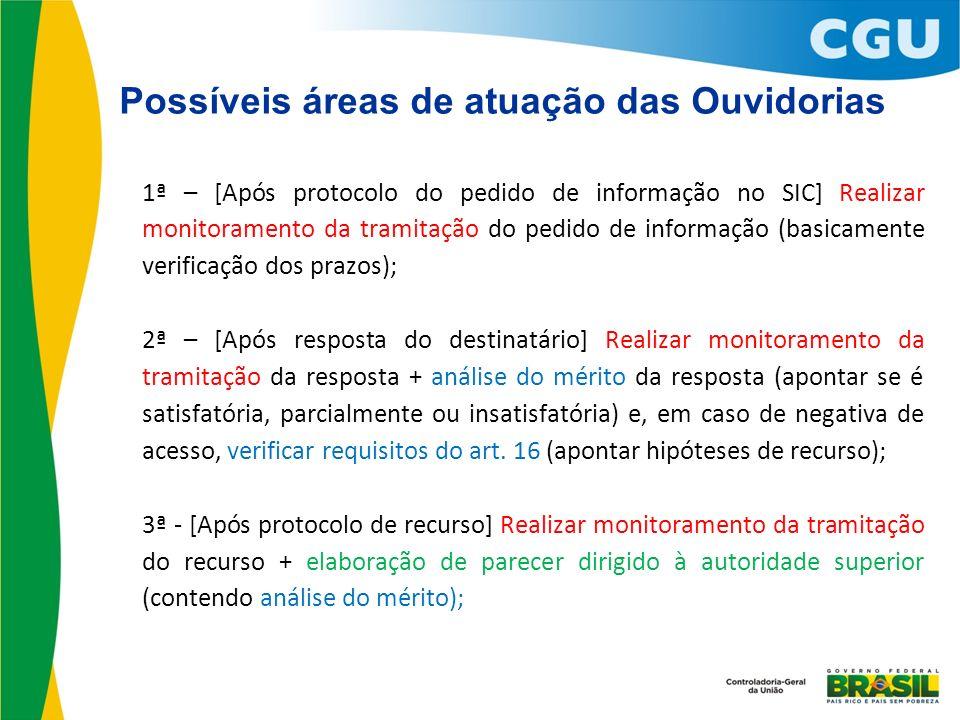 Possíveis áreas de atuação das Ouvidorias 1ª – [Após protocolo do pedido de informação no SIC] Realizar monitoramento da tramitação do pedido de infor