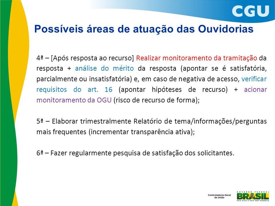 Possíveis áreas de atuação das Ouvidorias 4ª – [Após resposta ao recurso] Realizar monitoramento da tramitação da resposta + análise do mérito da resp