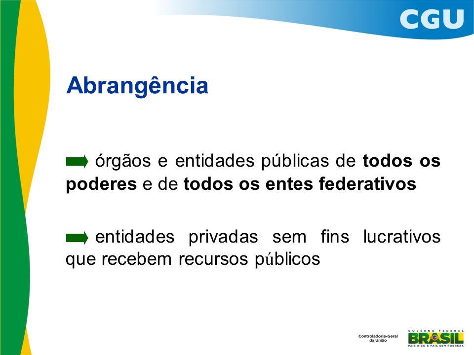 Abrangência órgãos e entidades públicas de todos os poderes e de todos os entes federativos entidades privadas sem fins lucrativos que recebem recurso