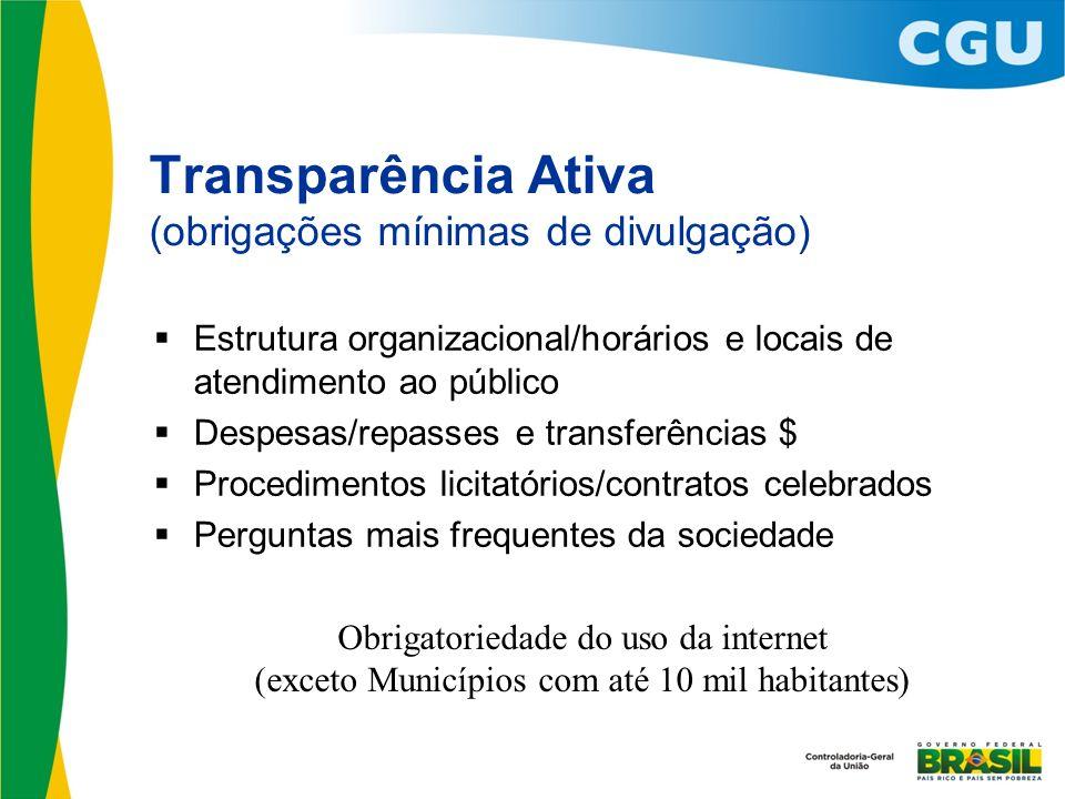 Transparência Ativa (obrigações mínimas de divulgação) Estrutura organizacional/horários e locais de atendimento ao público Despesas/repasses e transf