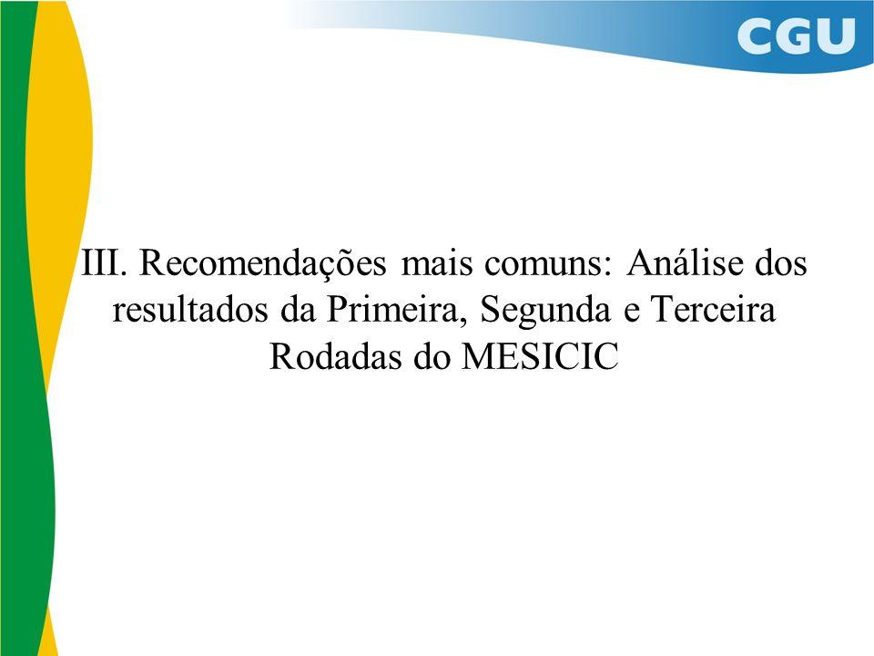 III. Recomendações mais comuns: Análise dos resultados da Primeira, Segunda e Terceira Rodadas do MESICIC
