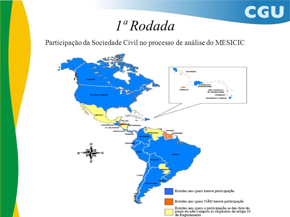 1ª Rodada Participação da Sociedade Civil no processo de análise do MESICIC