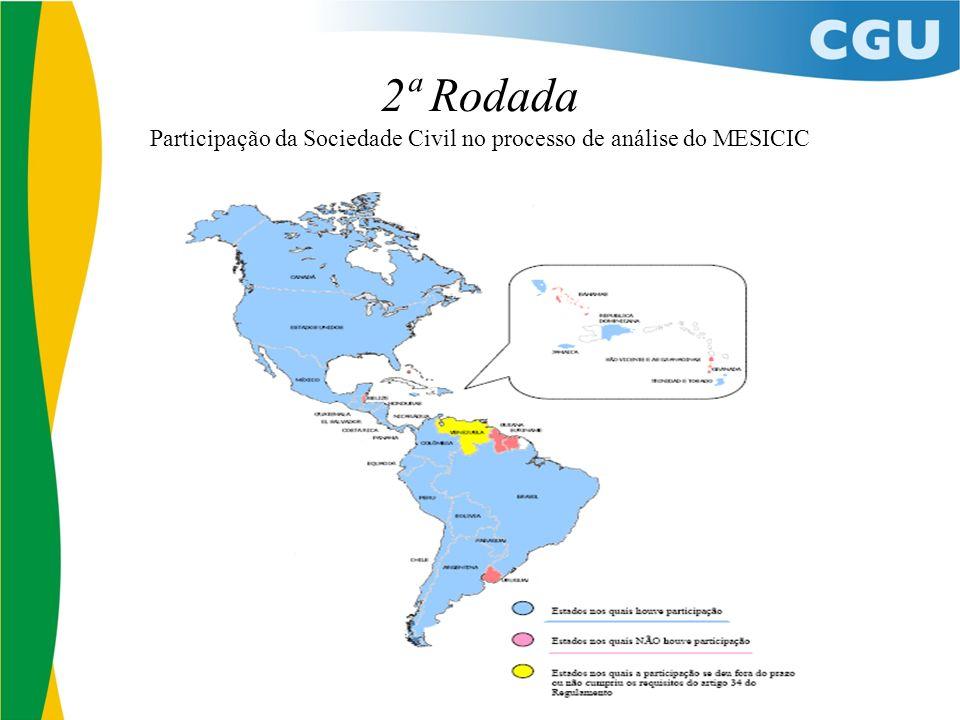2ª Rodada Participação da Sociedade Civil no processo de análise do MESICIC