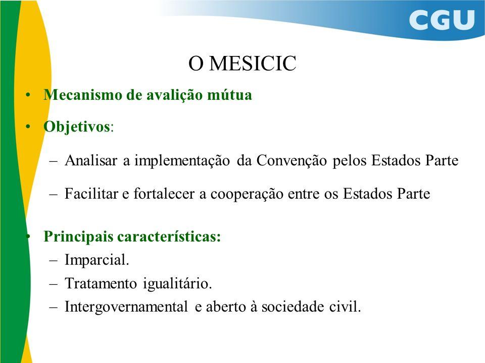 Mecanismo de avalição mútua Objetivos: –Analisar a implementação da Convenção pelos Estados Parte –Facilitar e fortalecer a cooperação entre os Estados Parte Principais características: –Imparcial.