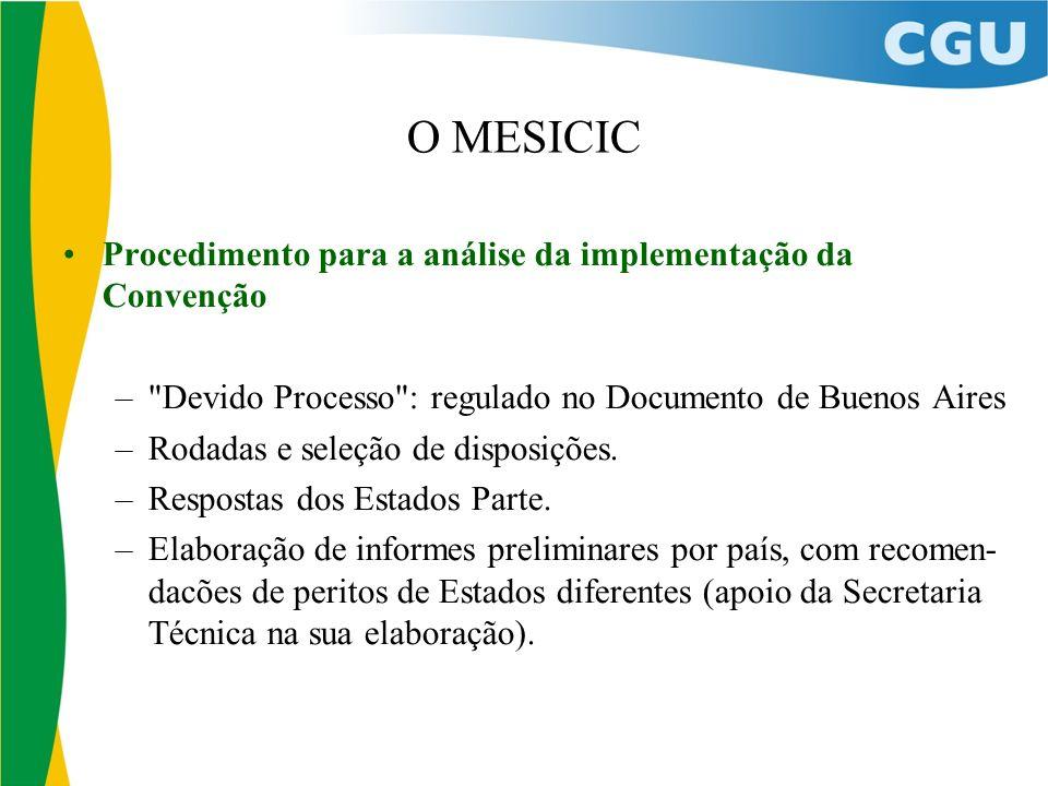Procedimento para a análise da implementação da Convenção – Devido Processo : regulado no Documento de Buenos Aires –Rodadas e seleção de disposições.