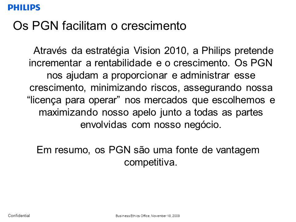 Confidential Business Ethics Office, November 18, 2009 Através da estratégia Vision 2010, a Philips pretende incrementar a rentabilidade e o crescimento.