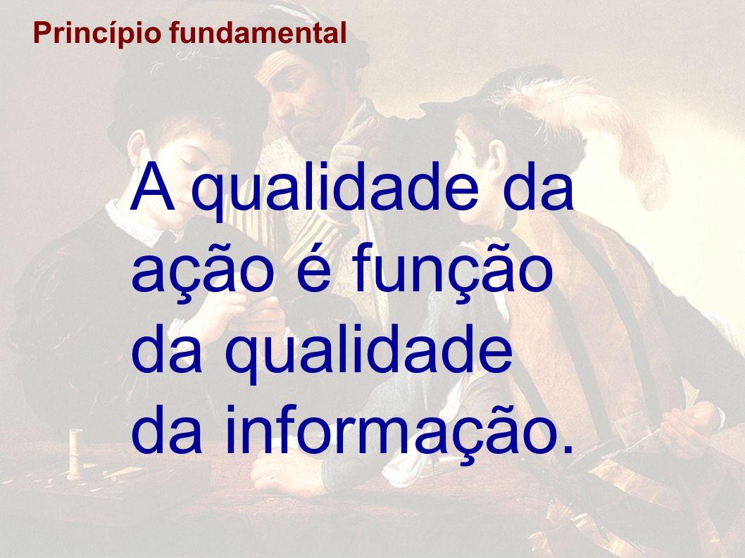 Princípio fundamental A qualidade da ação é função da qualidade da informação.