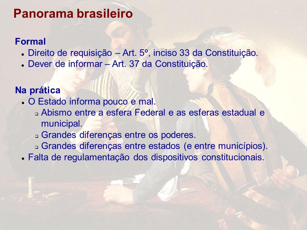 Panorama brasileiro Formal Direito de requisição – Art.