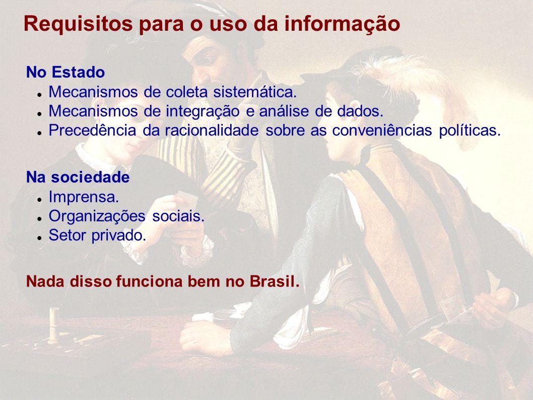 Requisitos para o uso da informação No Estado Mecanismos de coleta sistemática.