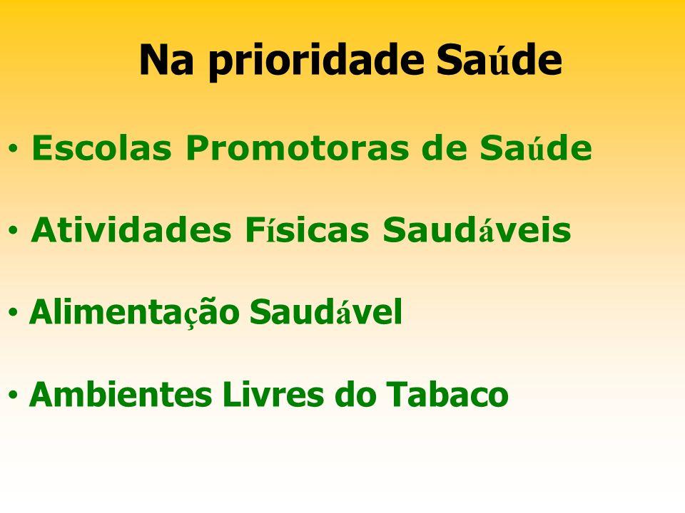 Na prioridade Sa ú de Escolas Promotoras de Sa ú de Atividades F í sicas Saud á veis Alimenta ç ão Saud á vel Ambientes Livres do Tabaco