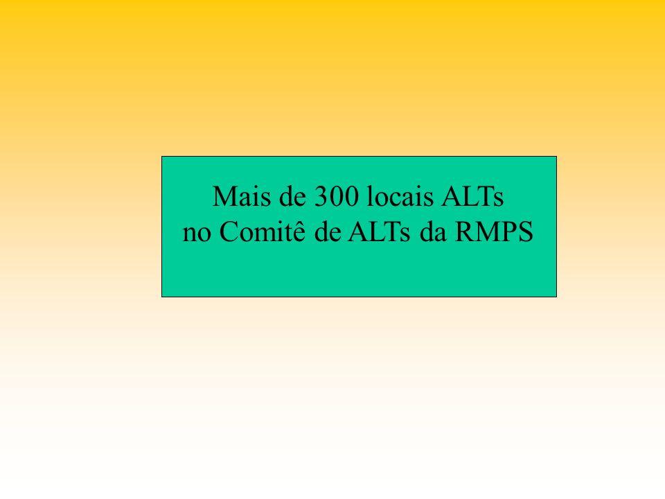 Mais de 300 locais ALTs no Comitê de ALTs da RMPS