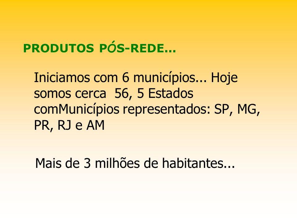 PRODUTOS P Ó S-REDE... Iniciamos com 6 municípios...