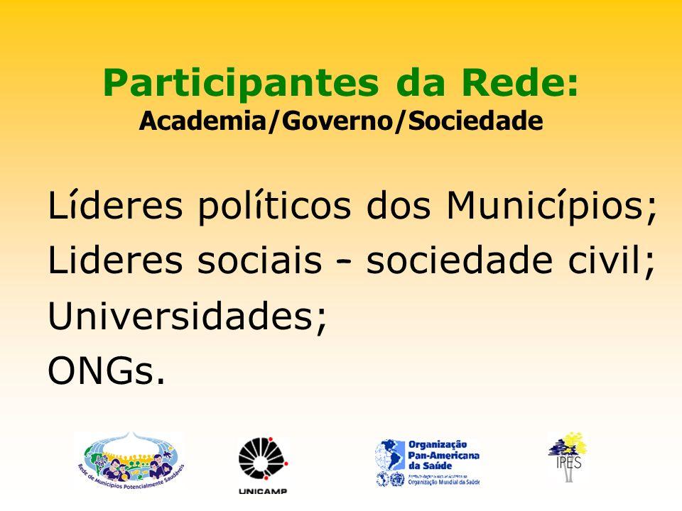 Participantes da Rede: Academia/Governo/Sociedade L í deres pol í ticos dos Munic í pios; Lideres sociais – sociedade civil; Universidades; ONGs.