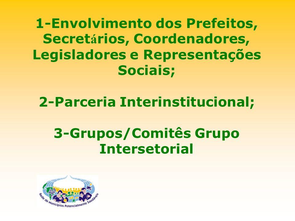 1-Envolvimento dos Prefeitos, Secret á rios, Coordenadores, Legisladores e Representações Sociais; 2-Parceria Interinstitucional; 3-Grupos/Comitês Grupo Intersetorial