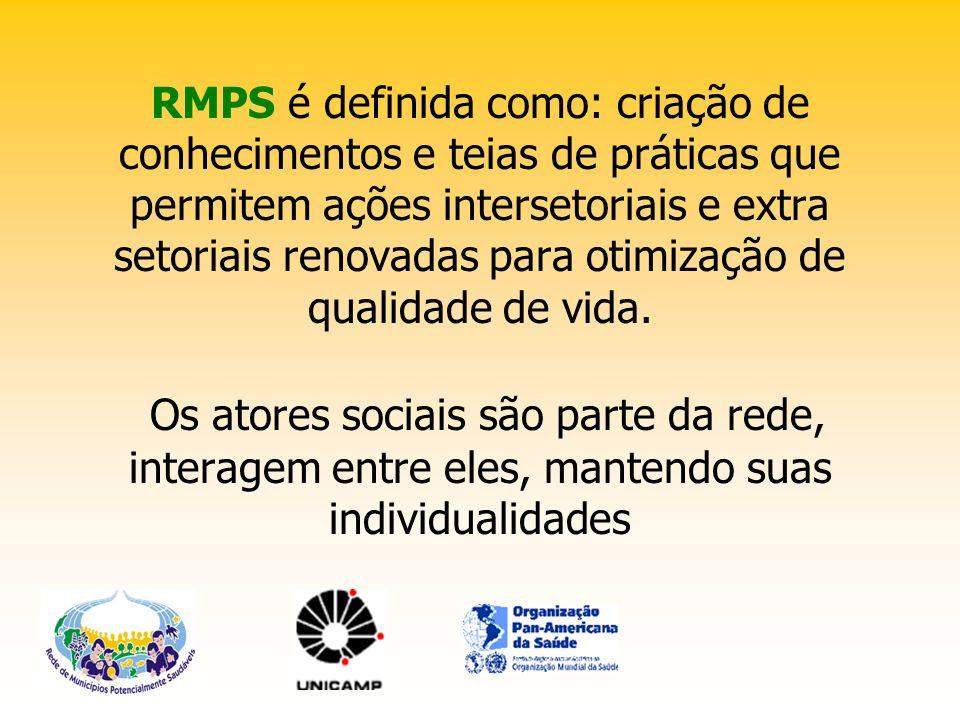 RMPS é definida como: criação de conhecimentos e teias de práticas que permitem ações intersetoriais e extra setoriais renovadas para otimização de qualidade de vida.